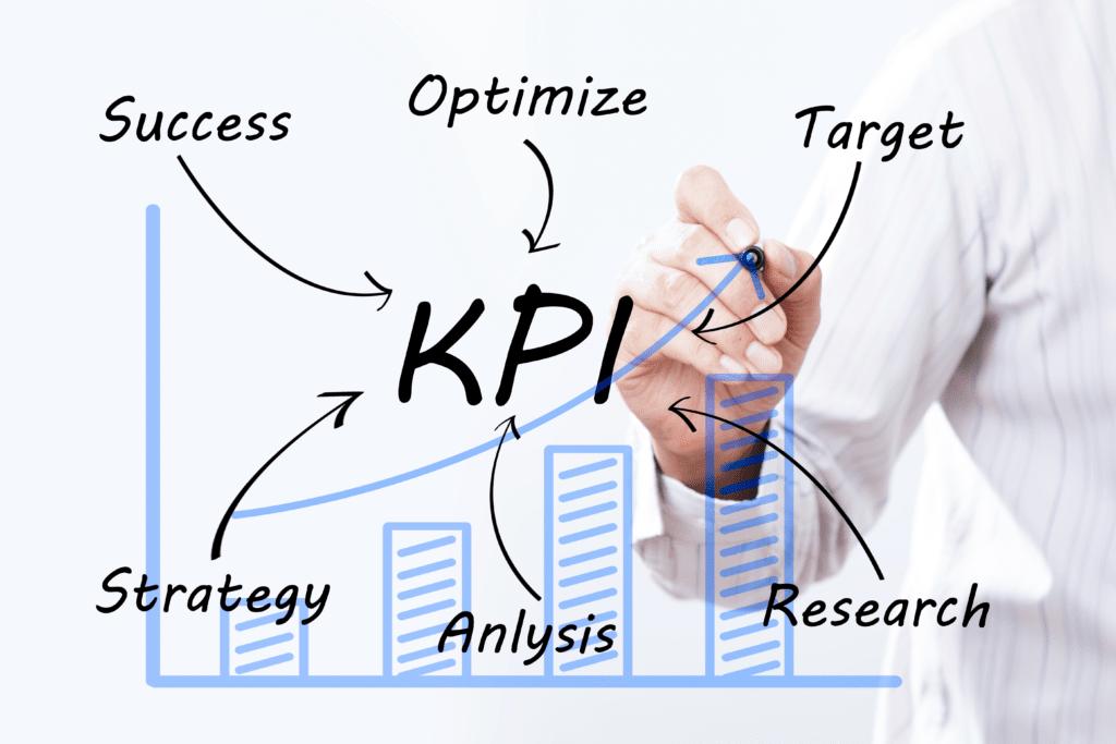 Set KPIs